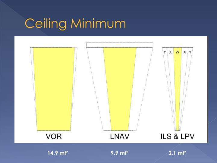 Ceiling Minimum