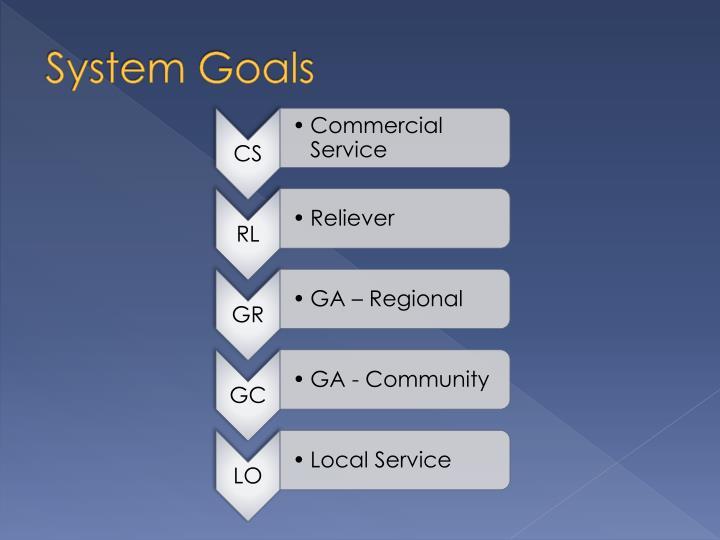 System Goals