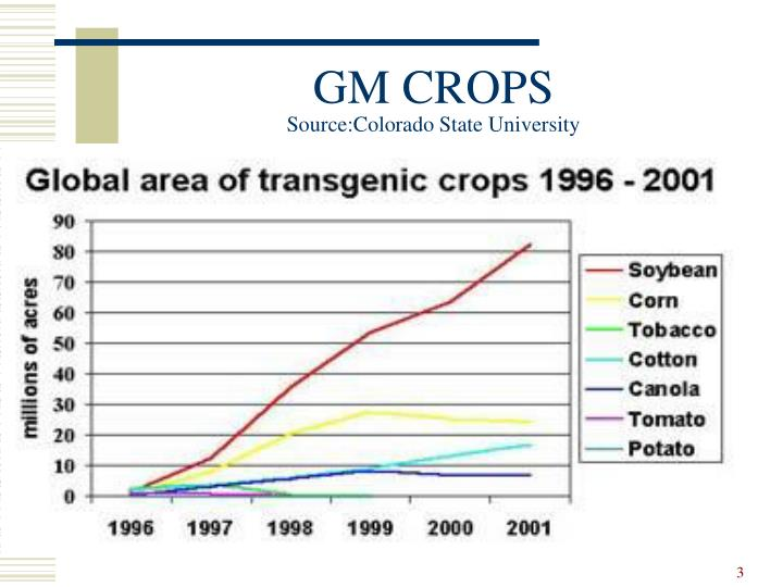Gm crops source colorado state university