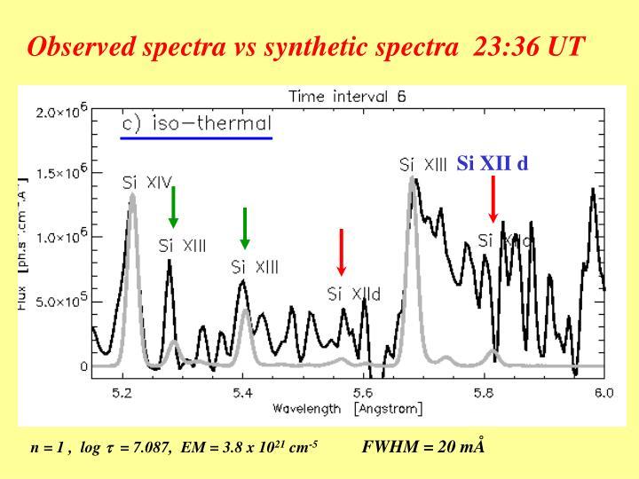 Observed spectra vs synthetic spectra  23:36 UT