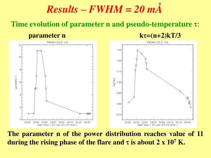 Results – FWHM = 20 m