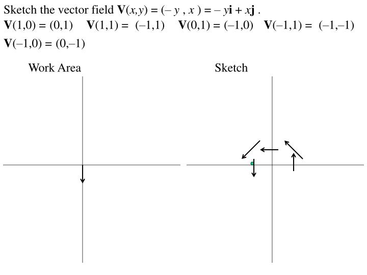 Sketch the vector field