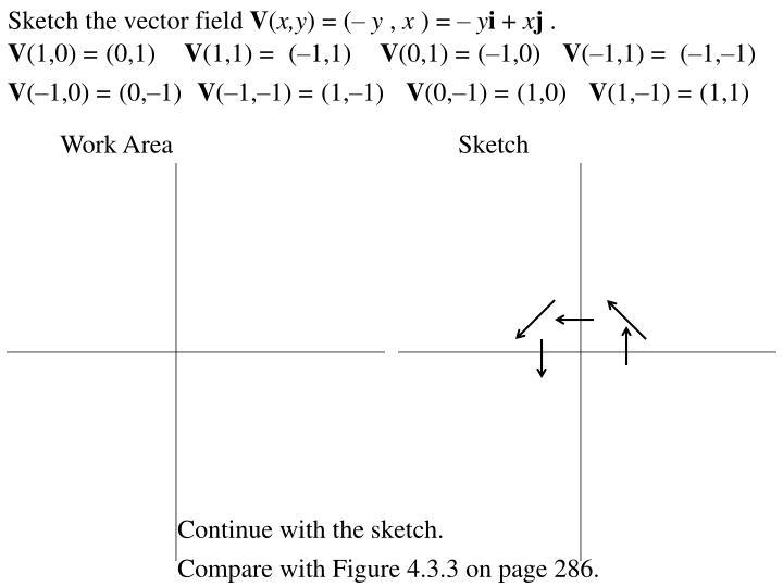 Sketch the vector field