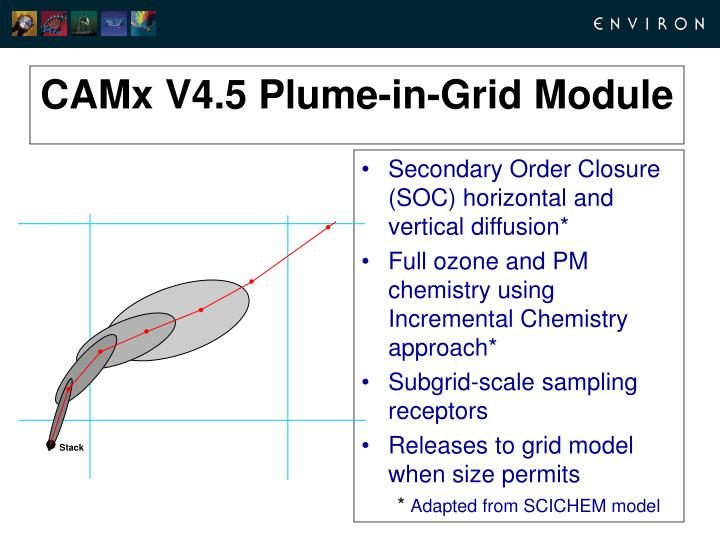 Secondary Order Closure (SOC) horizontal and vertical diffusion*