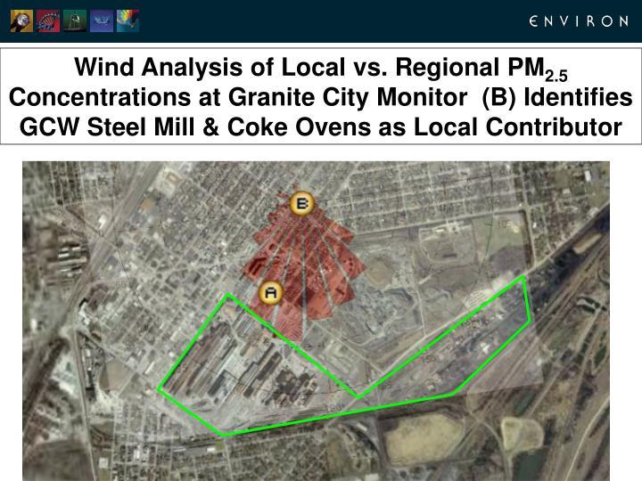 Wind Analysis of Local vs. Regional PM