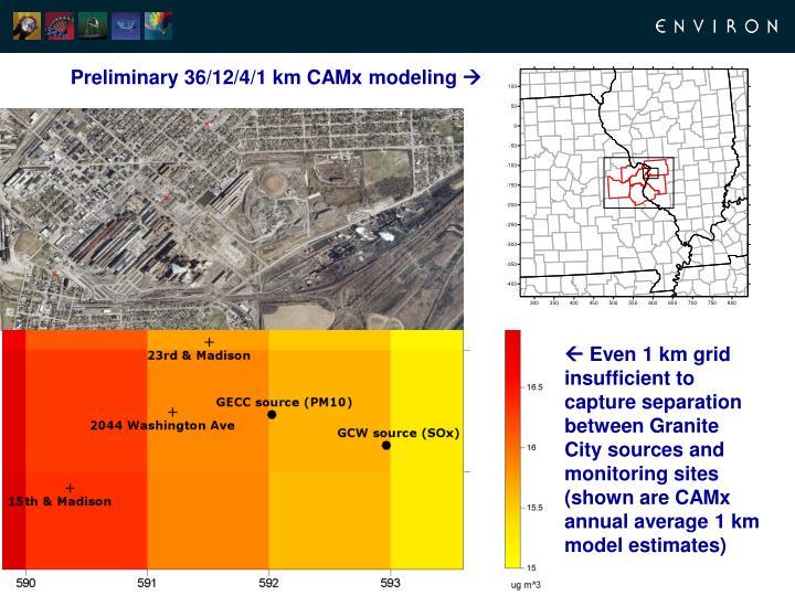 Preliminary 36/12/4/1 km CAMx modeling
