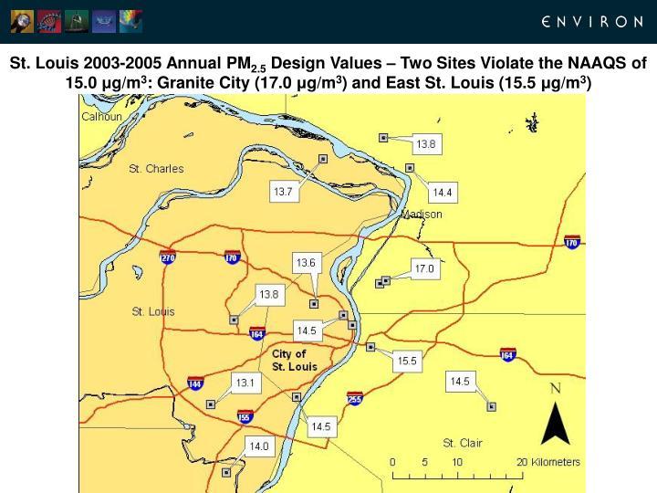 St. Louis 2003-2005 Annual PM