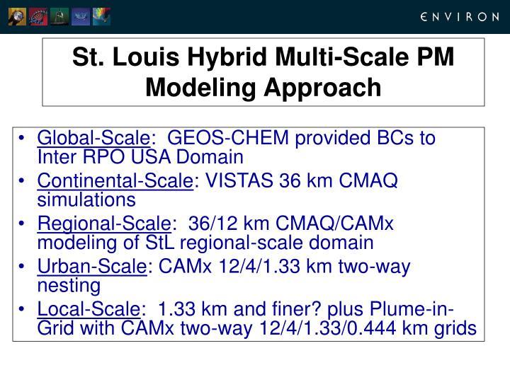 Global-Scale
