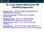 st louis hybrid multi scale pm modeling approach