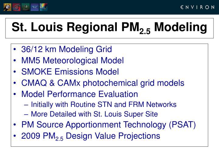 36/12 km Modeling Grid