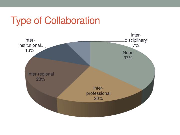 Type of Collaboration