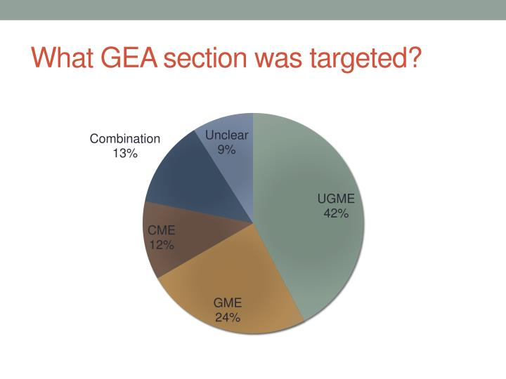 What GEA section was targeted?