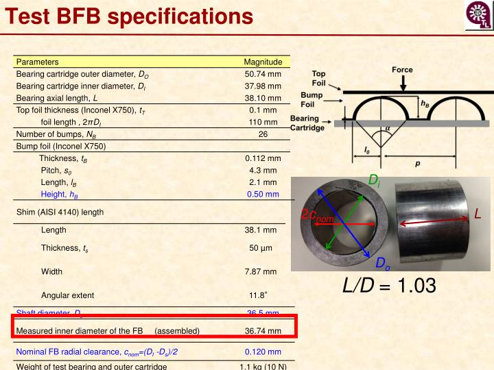 Test BFB specifications