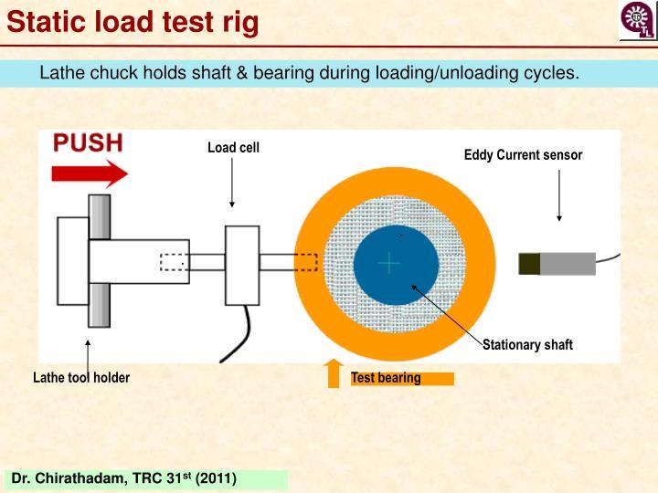 Static load test rig