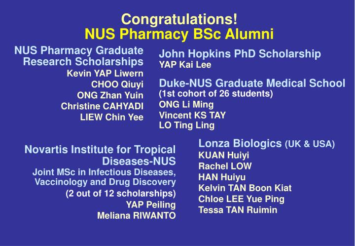 NUS Pharmacy Graduate Research Scholarships