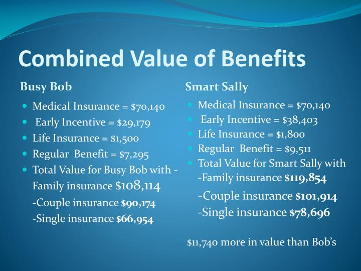 Combined Value of Benefits