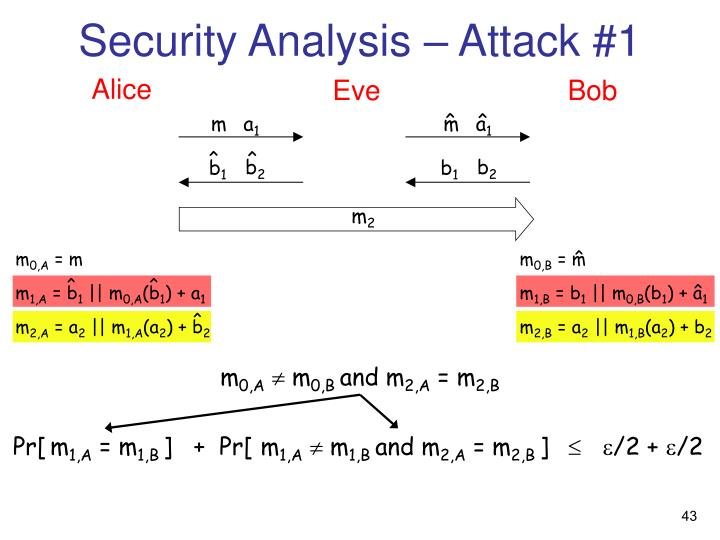 Security Analysis – Attack #1