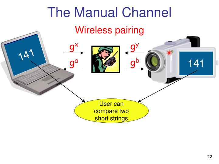 The Manual Channel