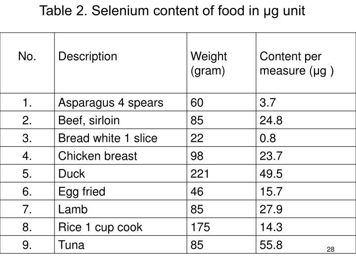 Table 2. Selenium content of food in μg unit