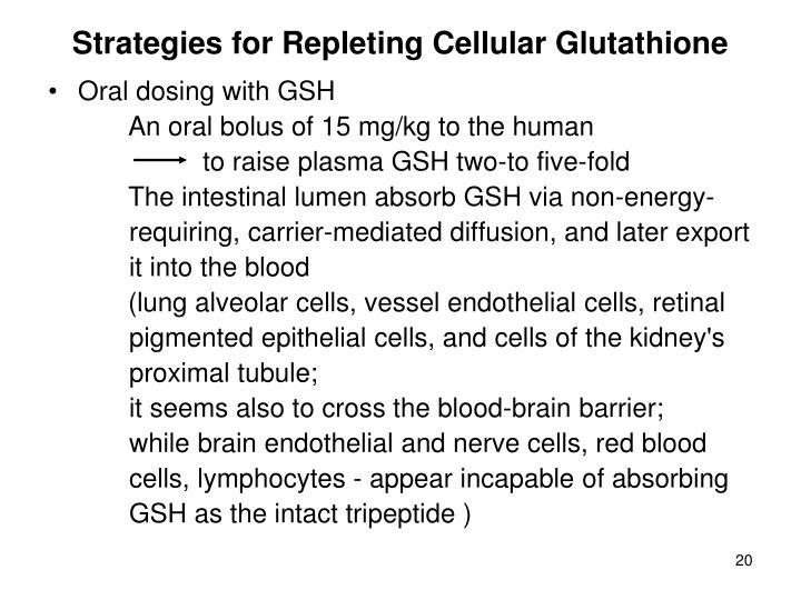 Strategies for Repleting Cellular Glutathione