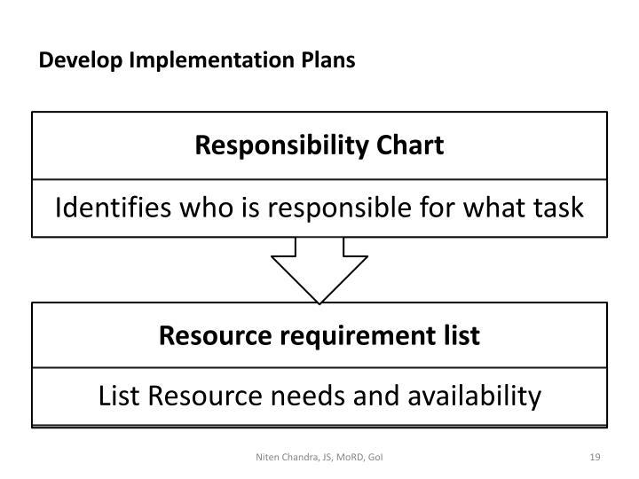 Develop Implementation Plans