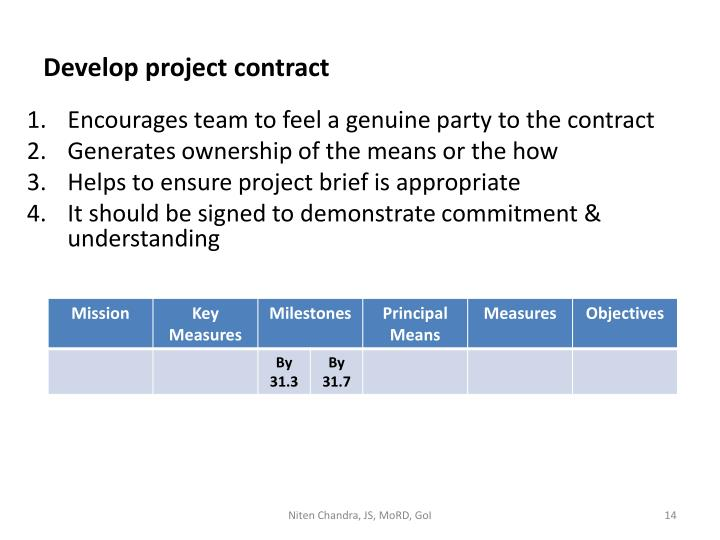Develop project contract