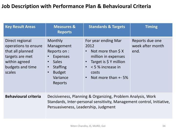 Job Description with Performance Plan & Behavioural Criteria