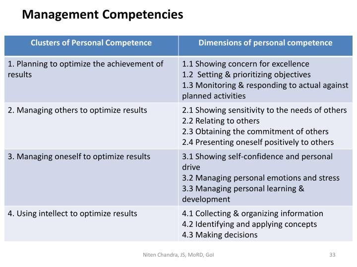 Management Competencies
