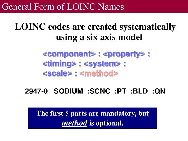 General Form of LOINC Names