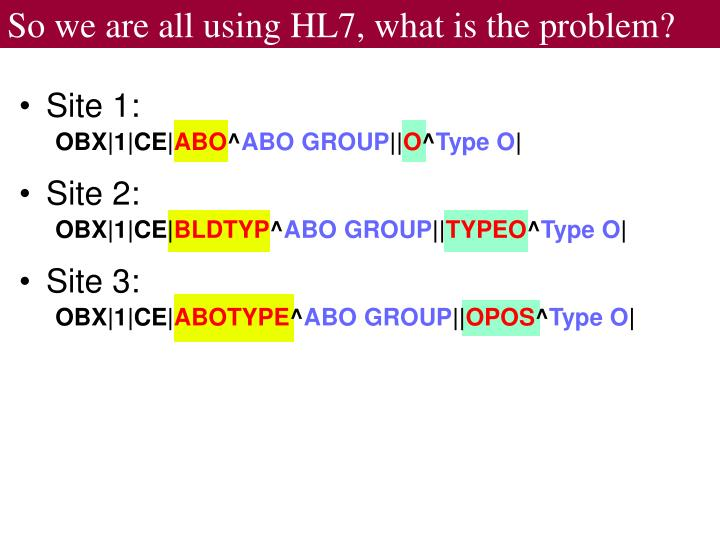 So we are all using HL7, what is the problem?