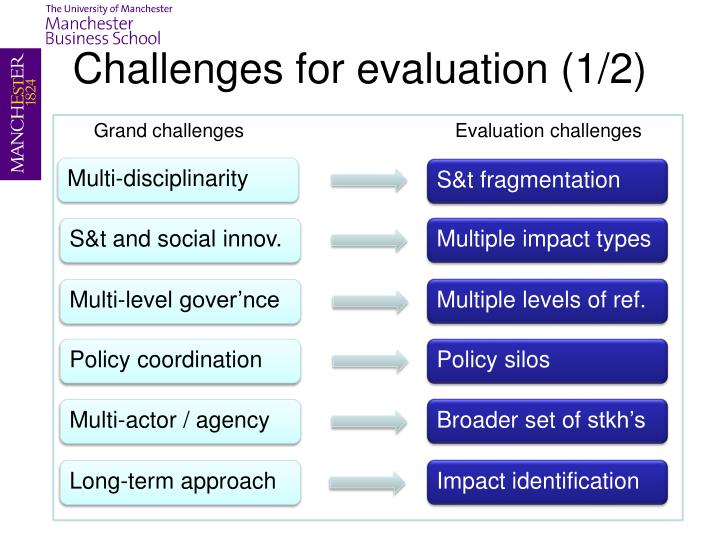 Challenges for evaluation (1/2)