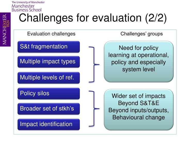 Challenges for evaluation (2/2)