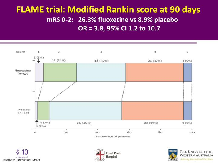 FLAME trial: Modified Rankin score at 90 days