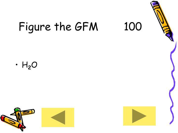 Figure the GFM     100