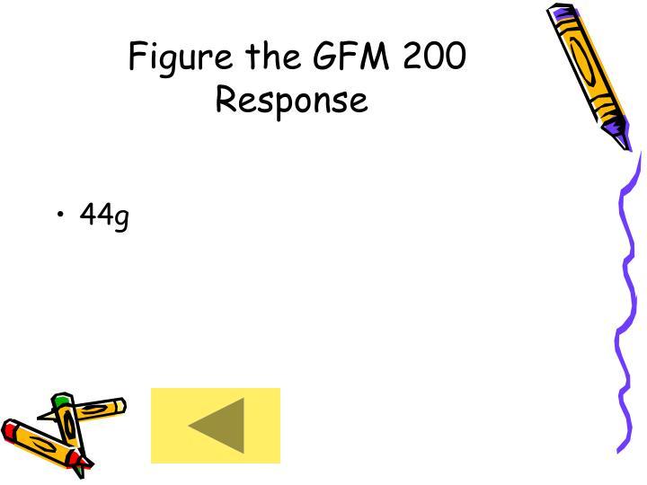 Figure the GFM 200 Response