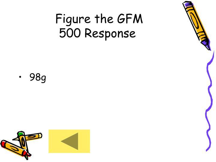 Figure the GFM