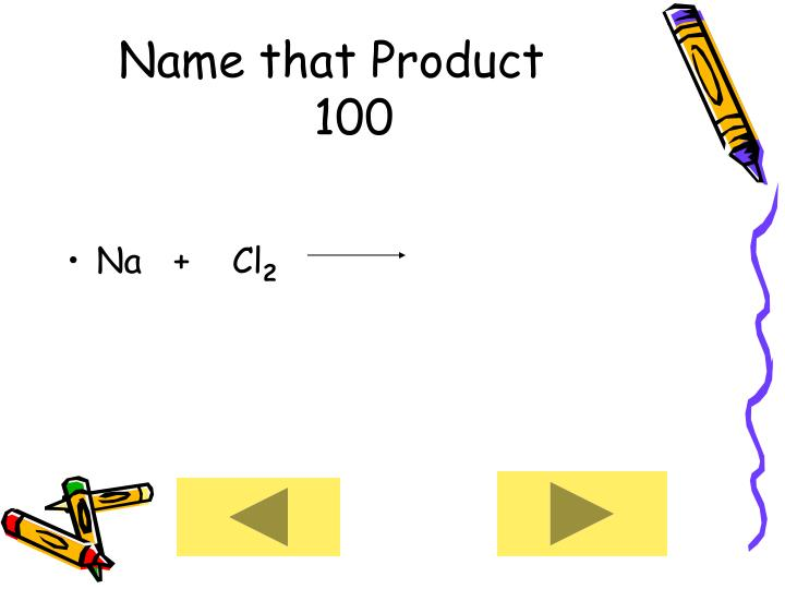 Name that Product     100