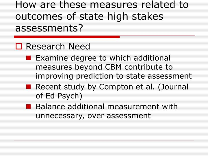 How are these measures related to outcomes of state high stakes assessments?