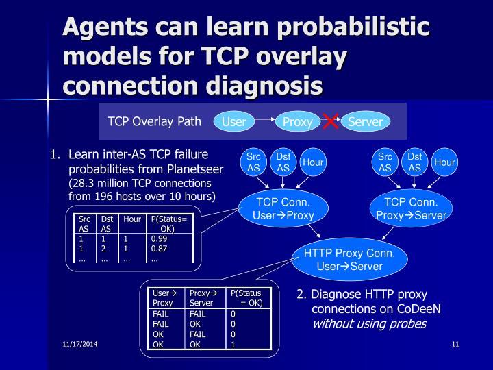 TCP Overlay Path
