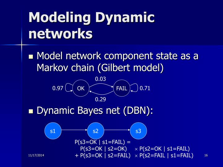 Modeling Dynamic networks