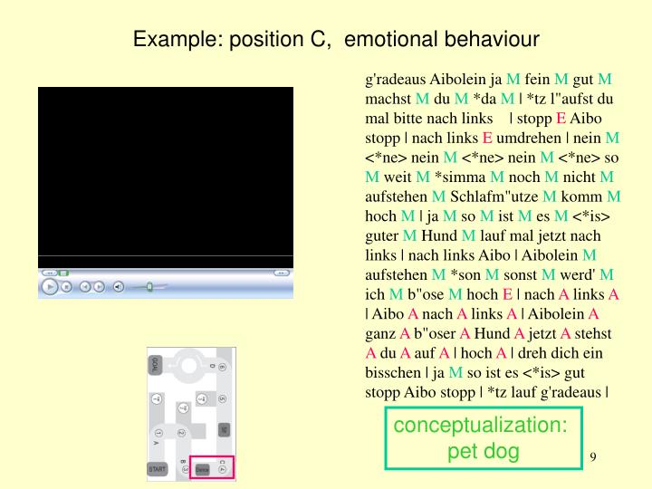 Example: position C,  emotional behaviour