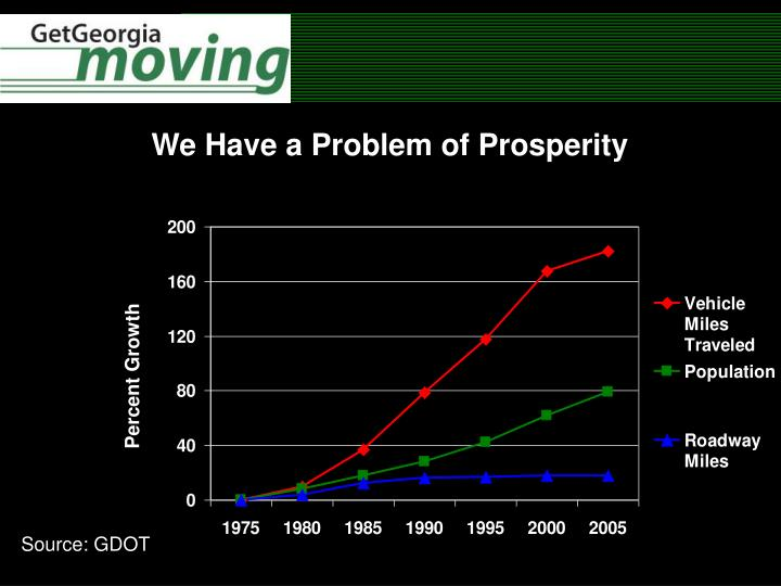 We Have a Problem of Prosperity