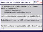 referral for sld evaluation decision tree