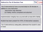 referral to tier iii decision tree