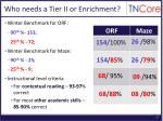 who needs a tier ii or enrichment