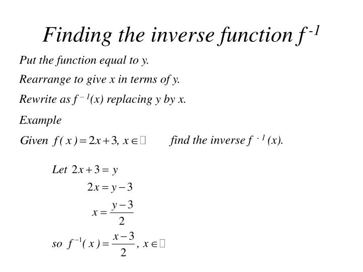 Finding the inverse function f