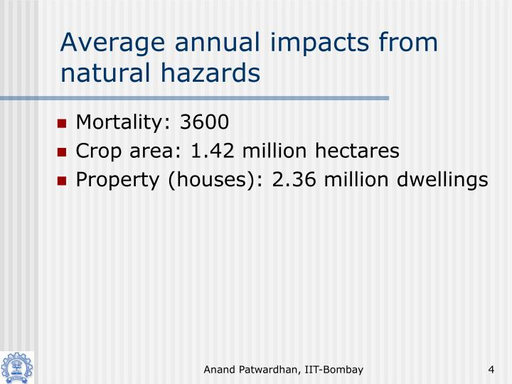 Average annual impacts from natural hazards