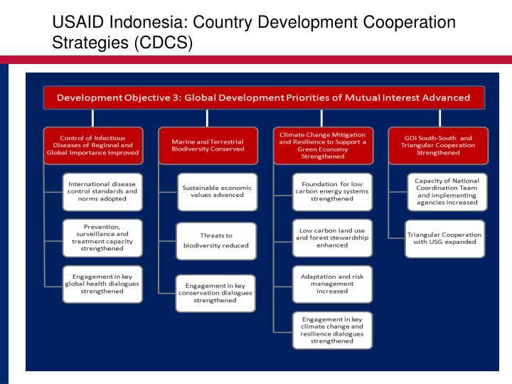 USAID Indonesia: Country Development Cooperation Strategies (CDCS)