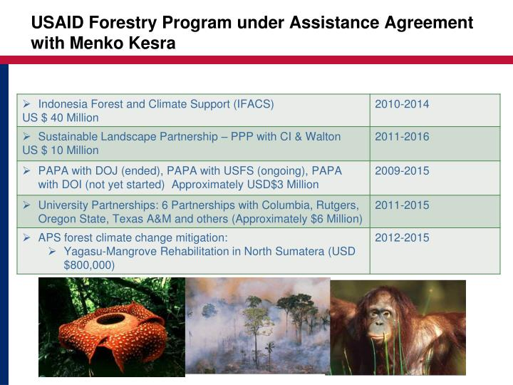 USAID Forestry Program under Assistance Agreement with