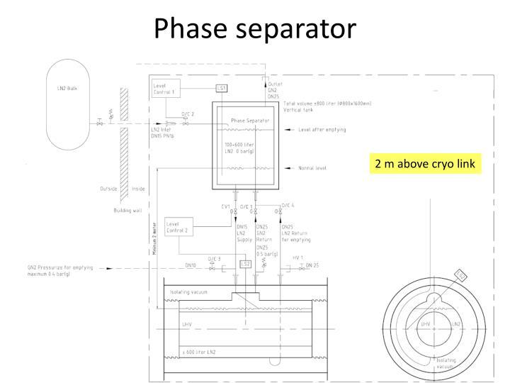Phase separator